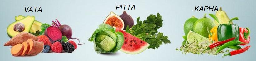 Alimentazione Ayurvedica Consigli Dietetici Per Vata Pitta Kapha
