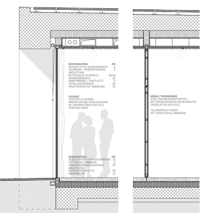 Waeberlehmann Architekten Gmbh