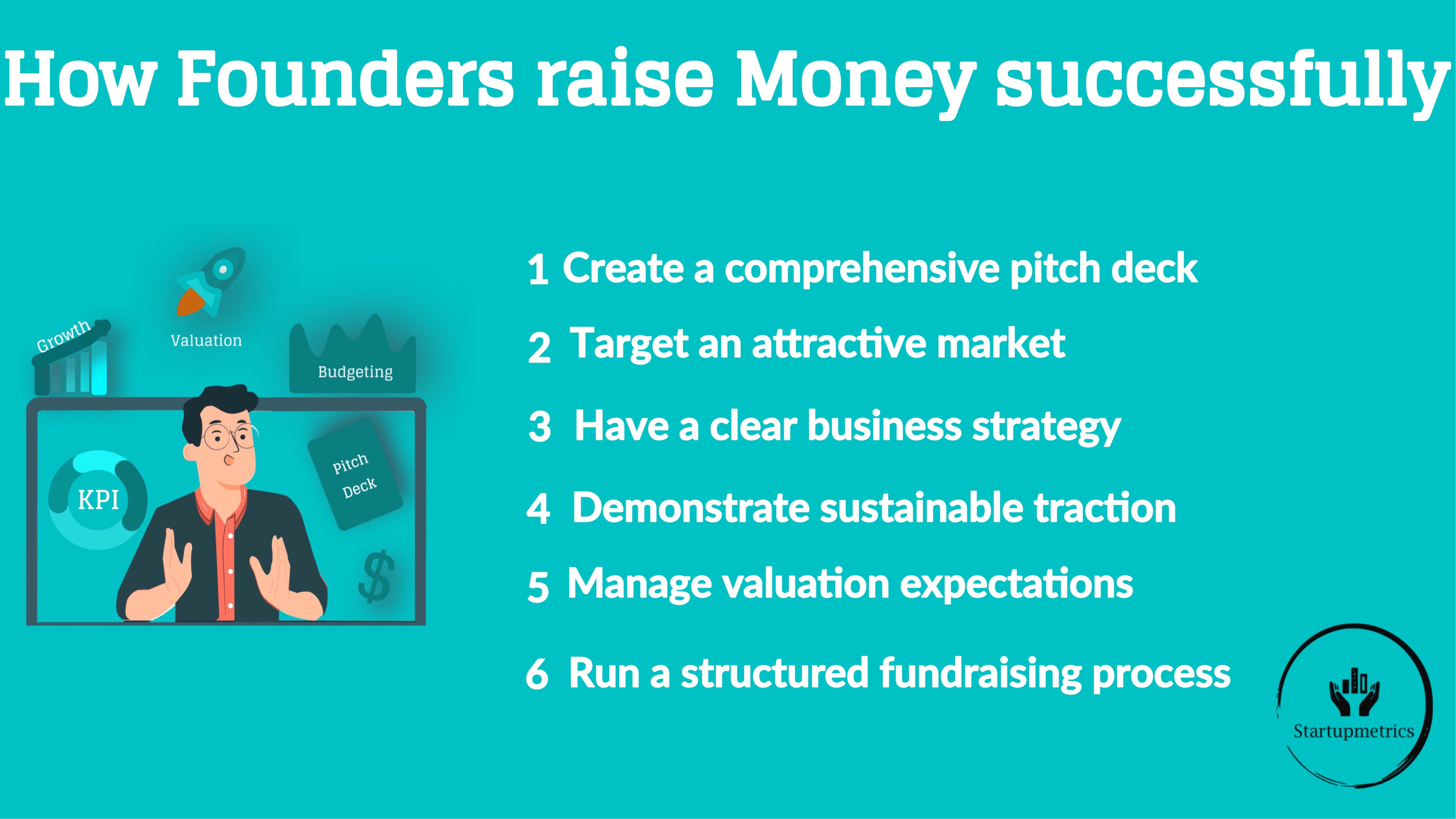 How Founders raise Money successfully