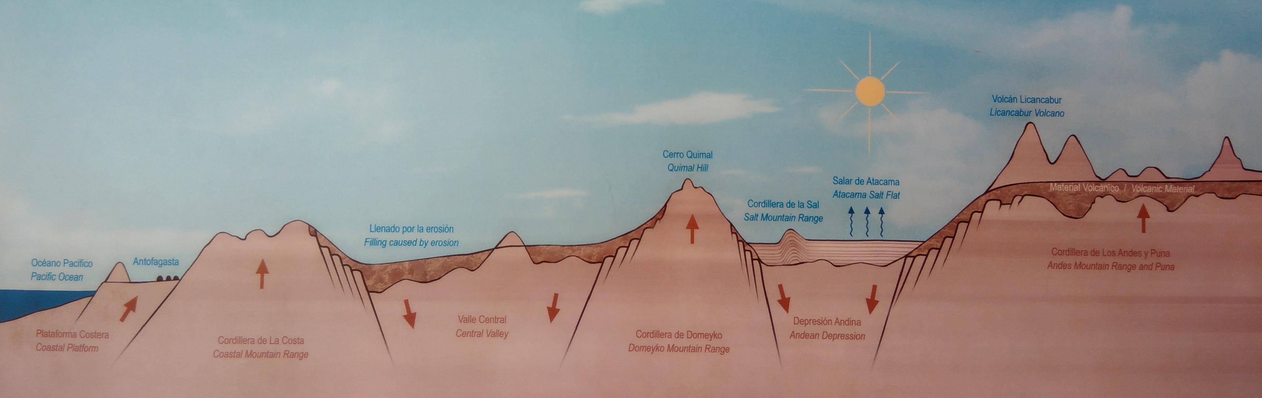 0111 0912 Mirador - Salar de Atacama 10jpg