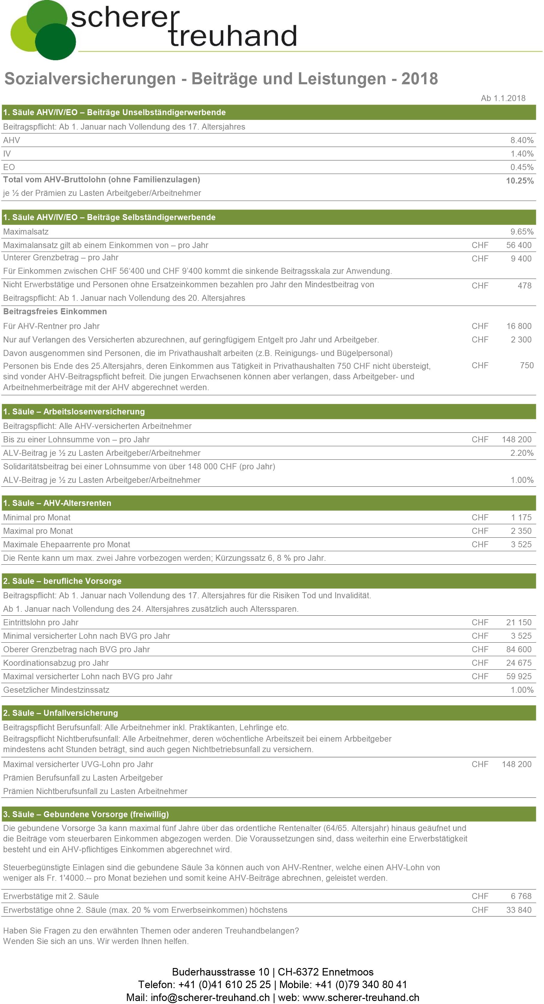 Sozialversicherungsstze - Beitrge und Leistungen-1jpg