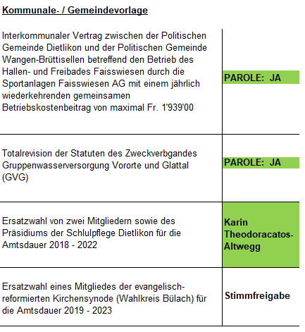 2021-05-09 Parolen vom 13062021_V2PNG