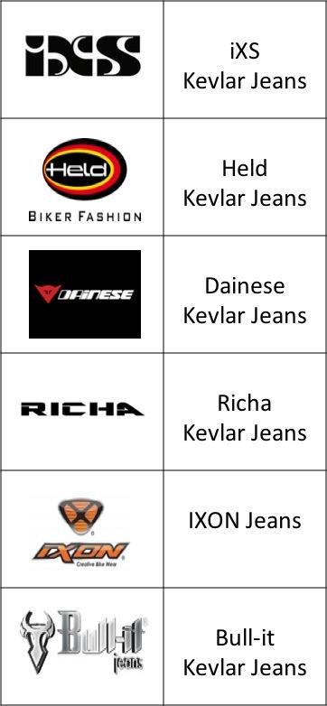 Jeans Kevlarjpg