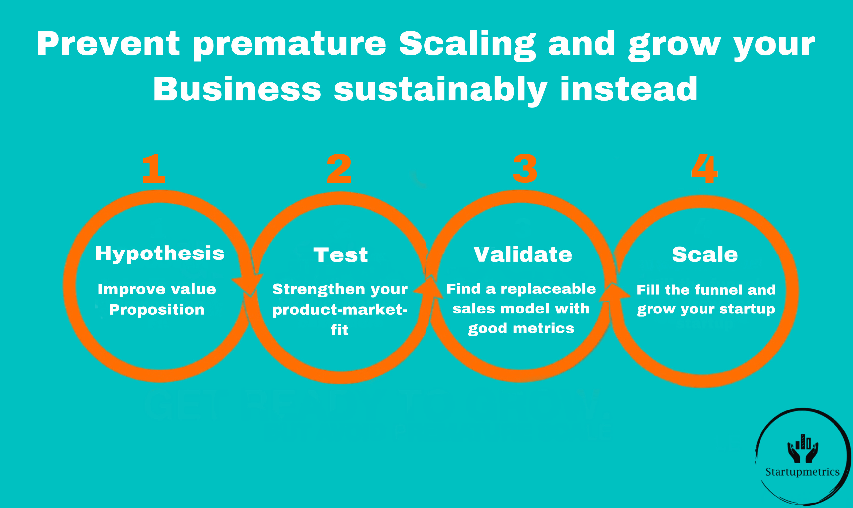 Prevent your Startup from premature Scaling to grow your Business sustainably