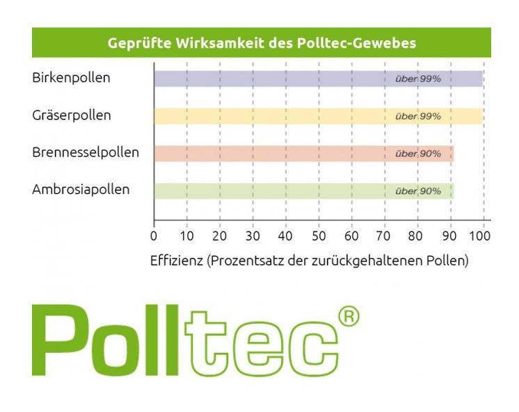 polltec_tabelle_2jpg