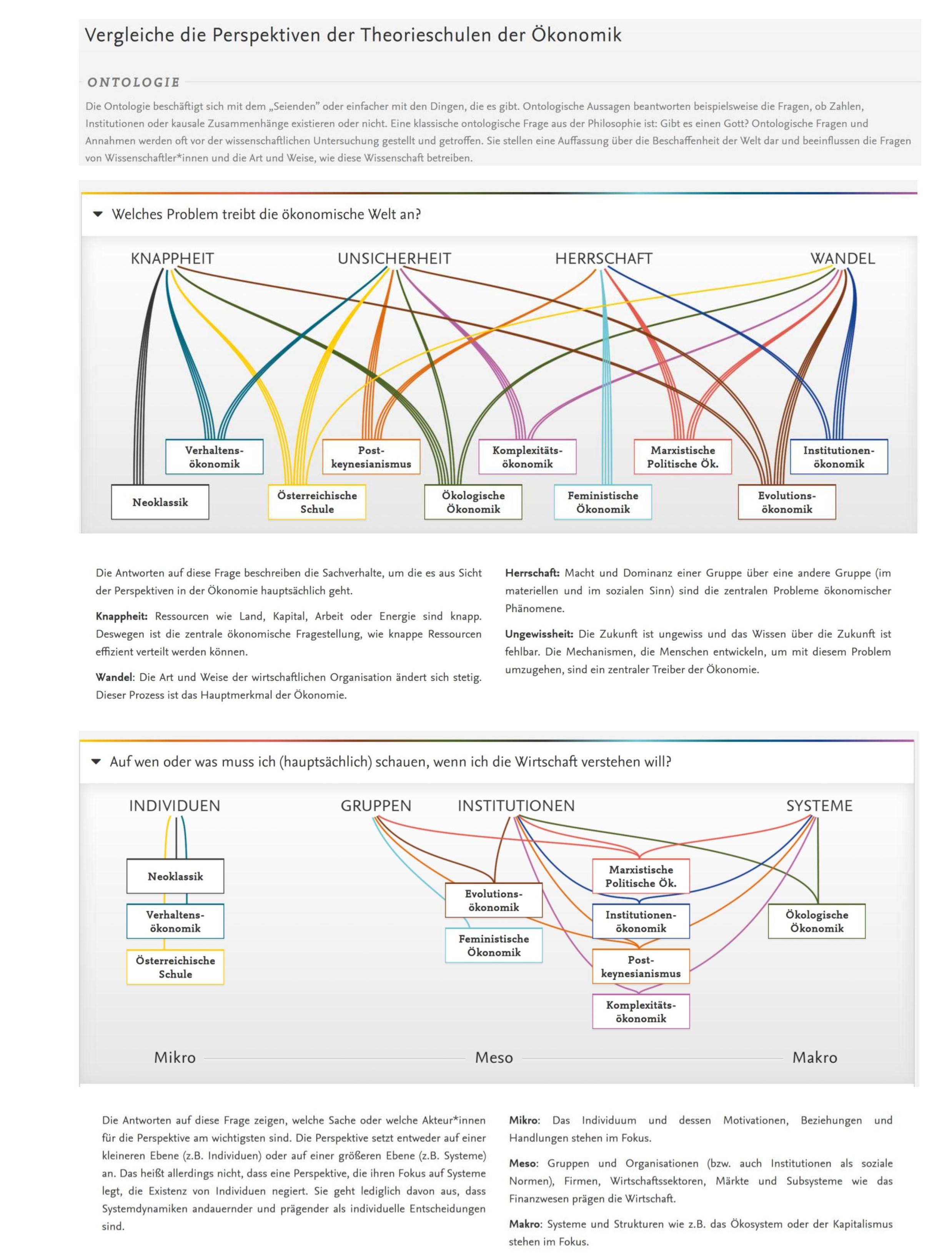 Wirtschaftsmodelle1 2jpg