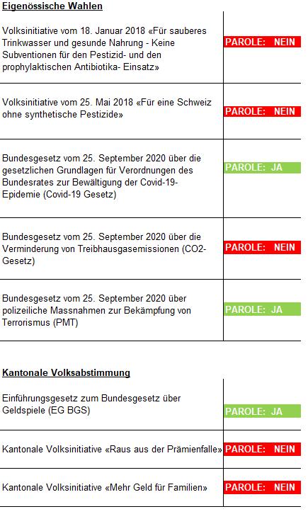 2021-05-09 Parolen vom 13062021_V1PNG