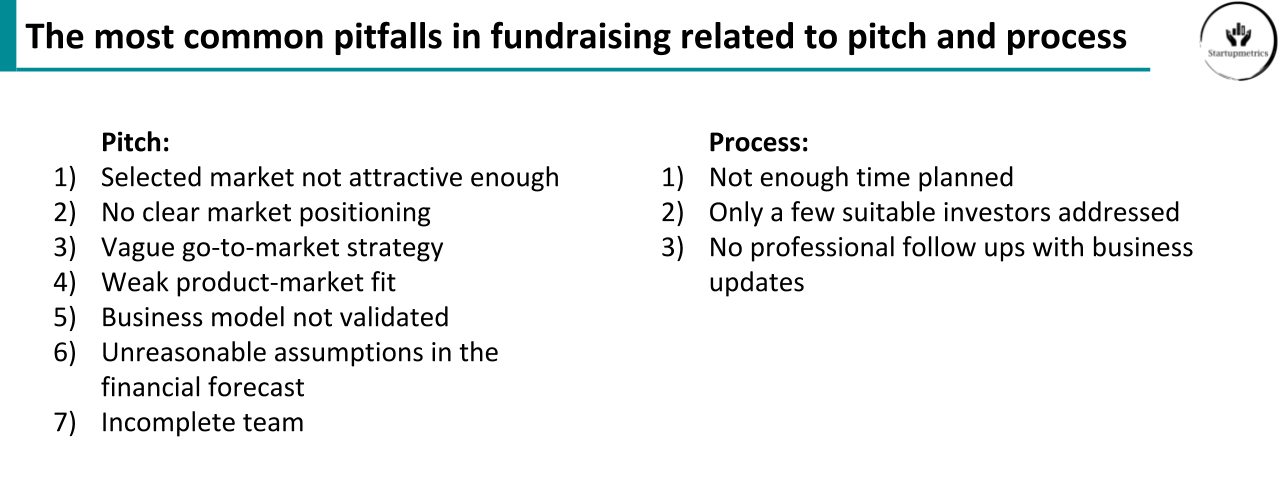 Increase your odds of getting funded by avoiding and working on these most common fundraising pitfalls