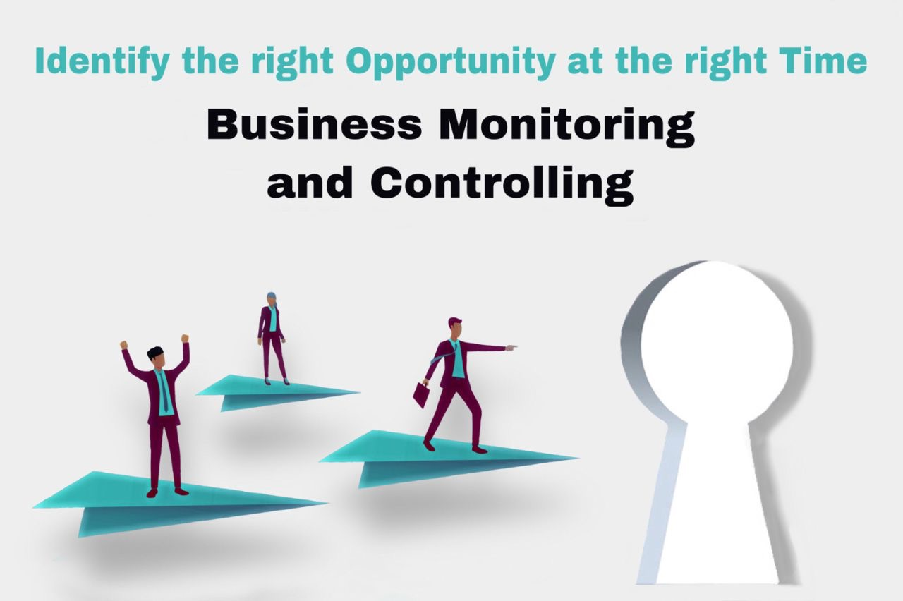 How does Business Monitoring and Controlling support you in selecting the right opportunities for your startup?