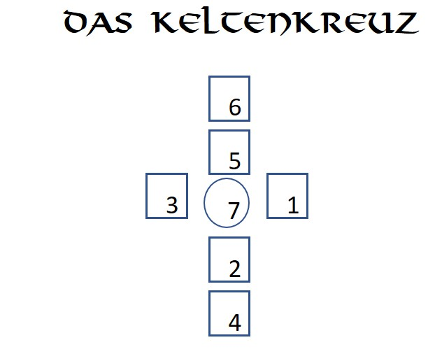 Runen - Keltenkreuzjpg