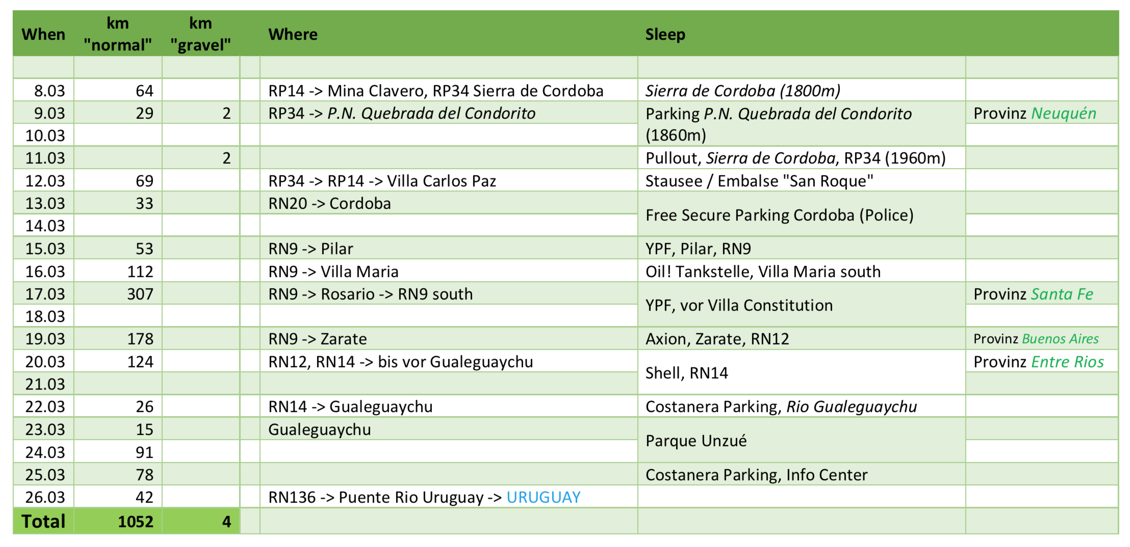 033 When-Where Argentinien Cordoba - Entre Riospng