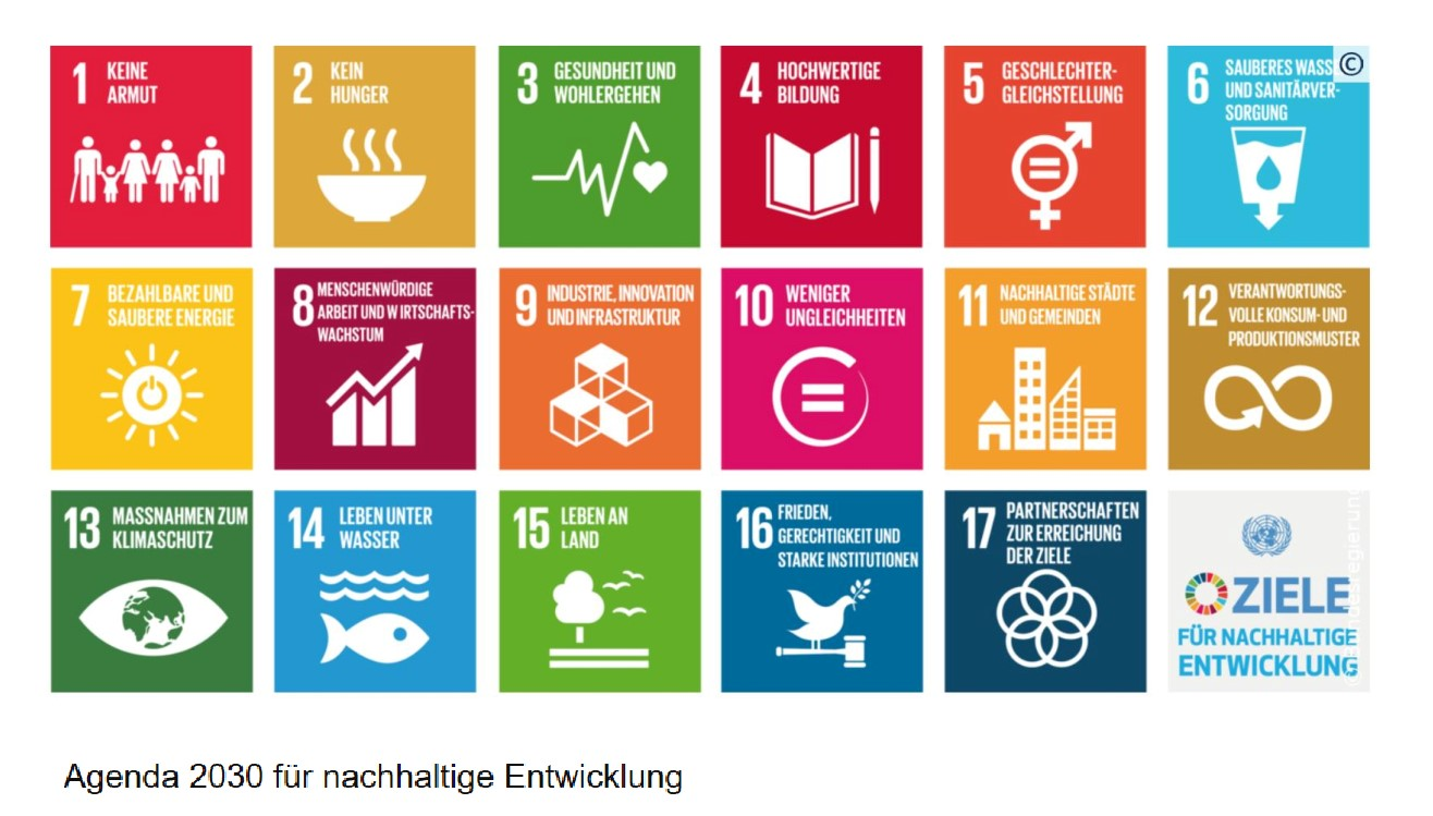Agenda-2030-berblick 1jpg