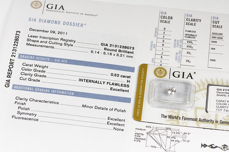safety-case-certificate-gia_1jpg