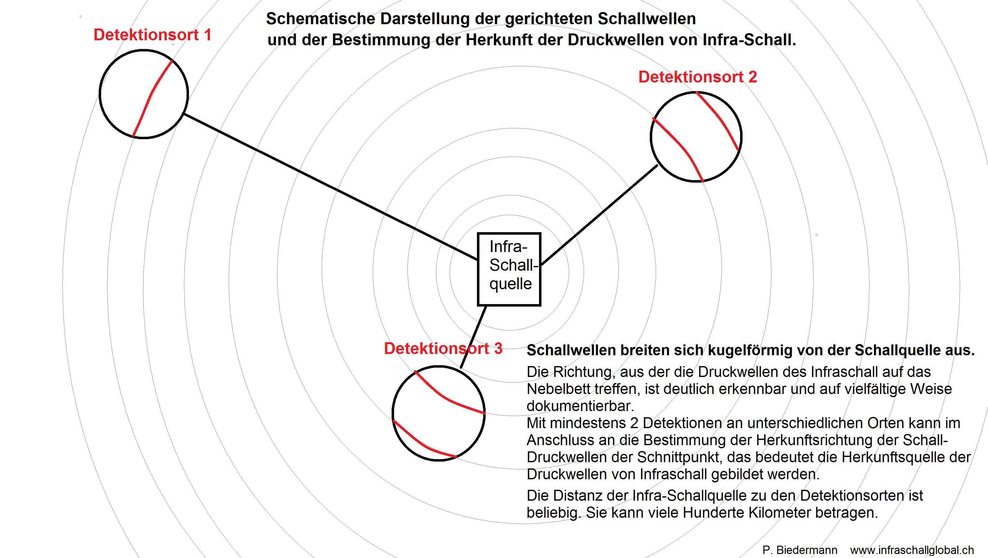 Ausgezeichnet Kabelbaumdiagramm Von Clarion M3170 Ideen ...